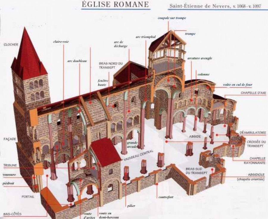 the characteristics of roman christian art Early christian and byzantine-according to jansen's history of art byzantine art designates not only the art of the eastern roman empire but a specific quality of.